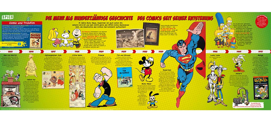 Geschichte Des Comics